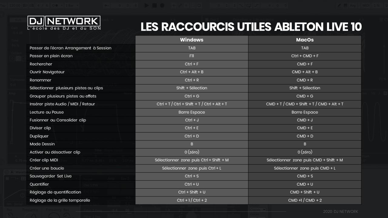 Raccourcis Ableton Live 10 DJ NETWORK